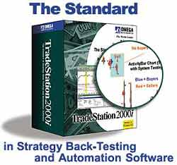 Trading strategy testing software